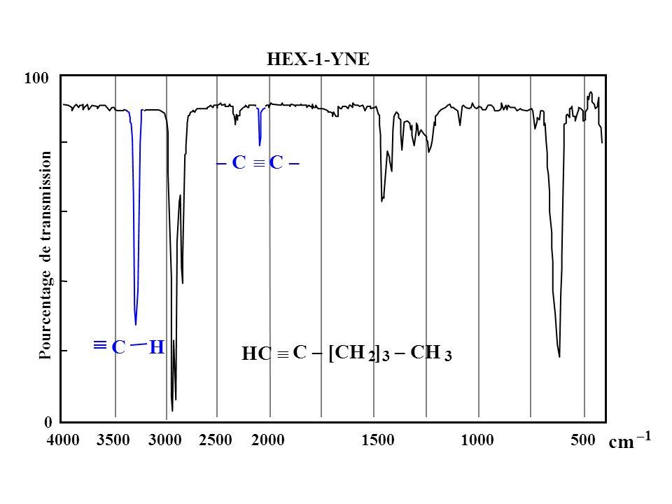 – C  C – C H HC  C – [CH ] – CH cm HEX-1-YNE 100